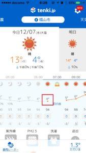 今日(2016/12/07)の室温と外気温