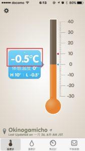 寒いですね~!
