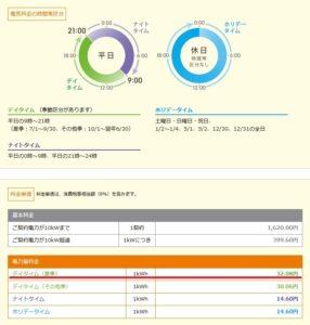 2018年8月の電気料金