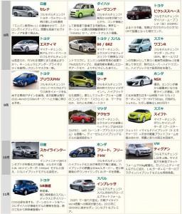 2016年の新車予想と期待